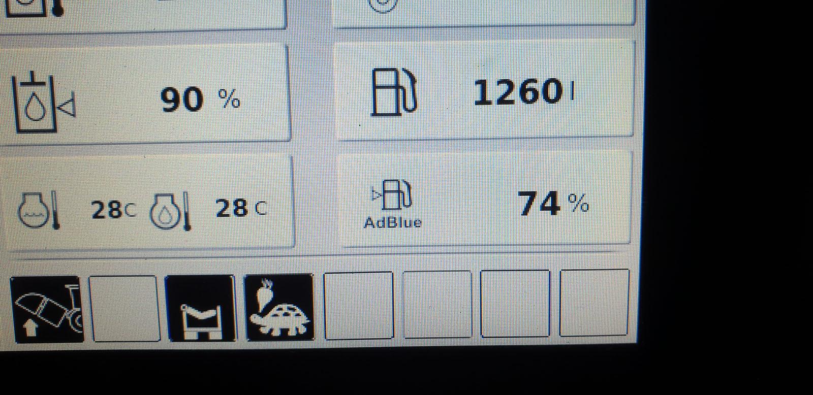 Adblue Level